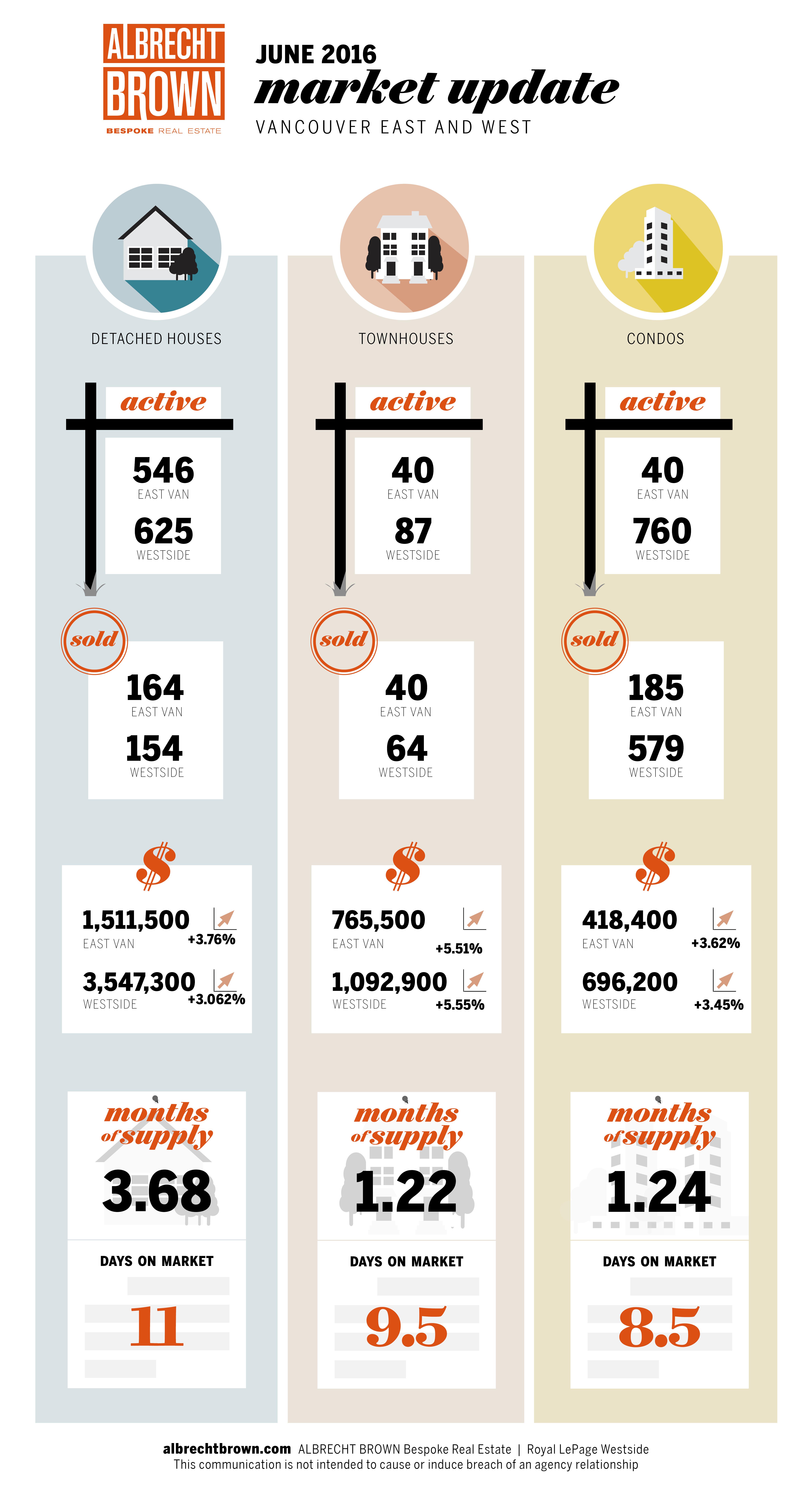 June 2016 Infographic2